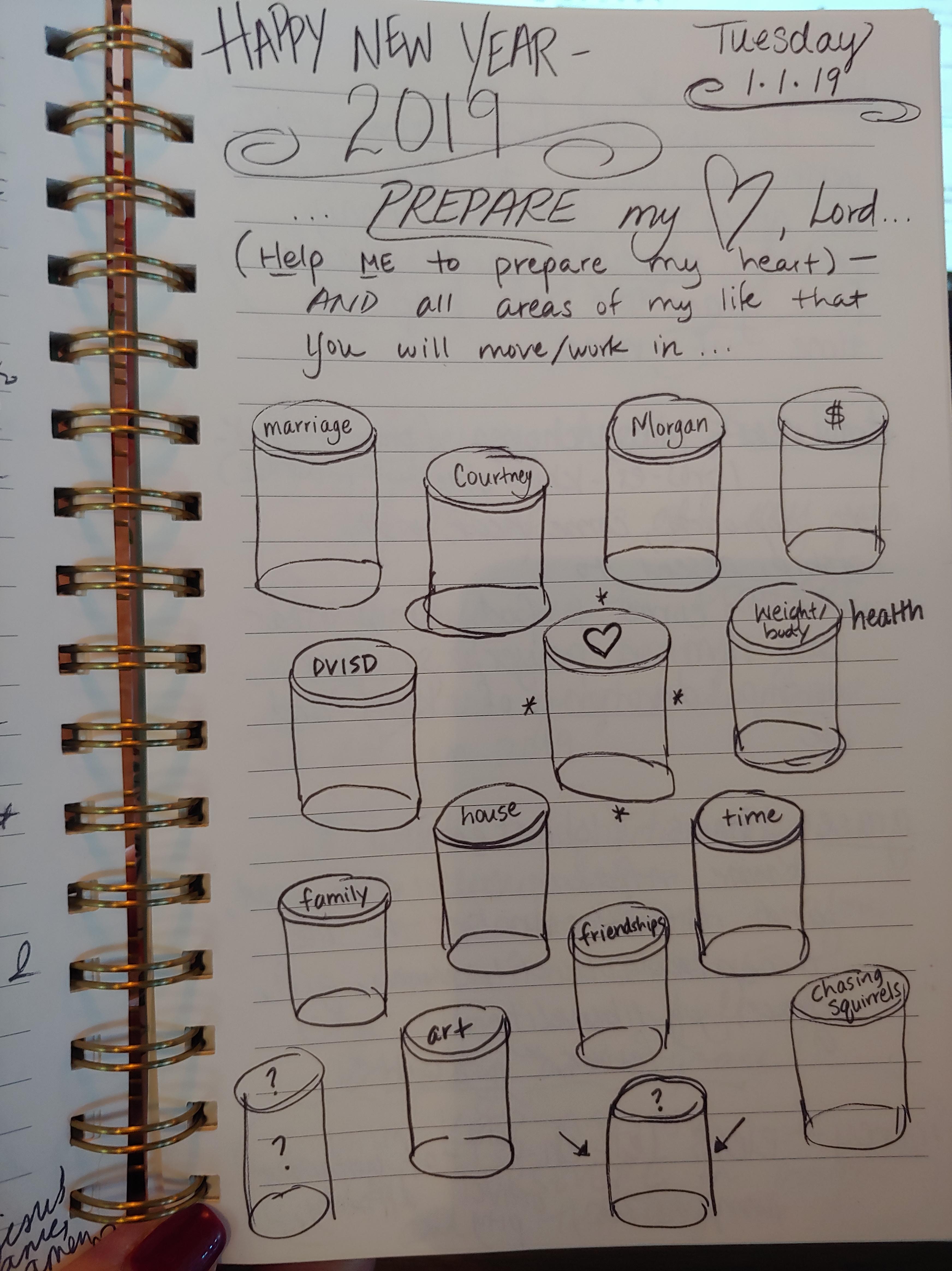 journal prepare.jpg