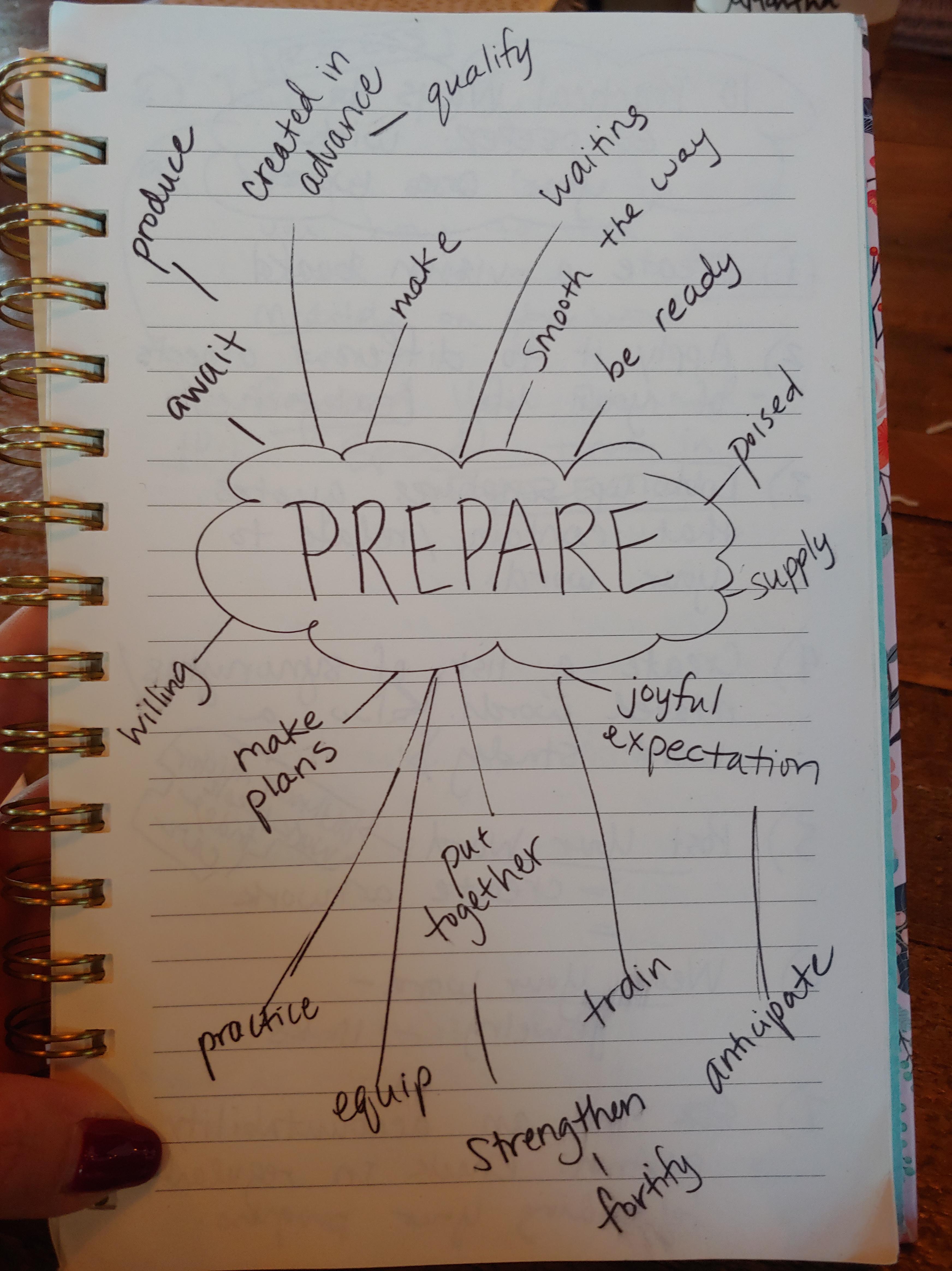 prepare word web.jpg